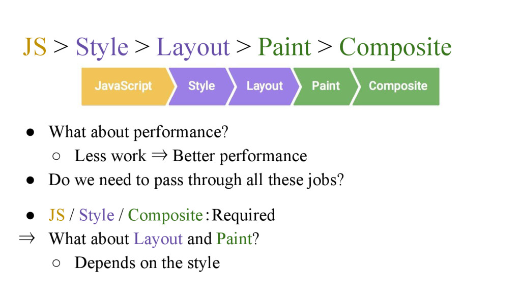 JS > Style > Layout > Paint > Composite ● What ...