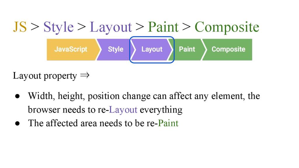 JS > Style > Layout > Paint > Composite Layout ...