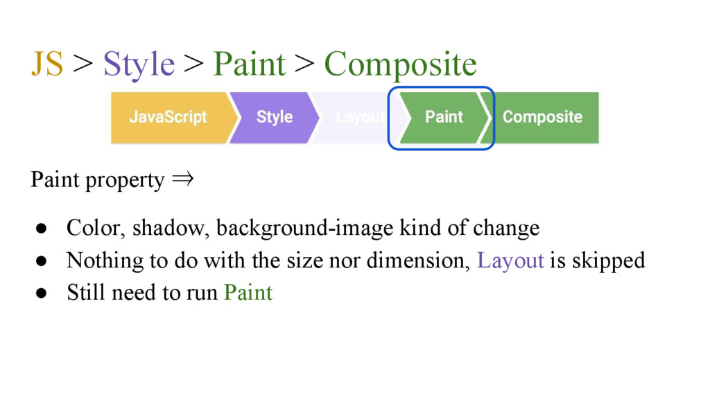 JS > Style > Paint > Composite Paint property ⇒...