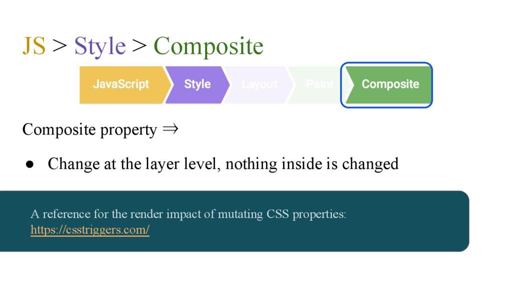 JS > Style > Composite Composite property ⇒ ● C...