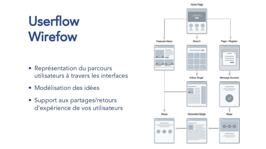 Userflow Wirefow • Représentation du parcours u...