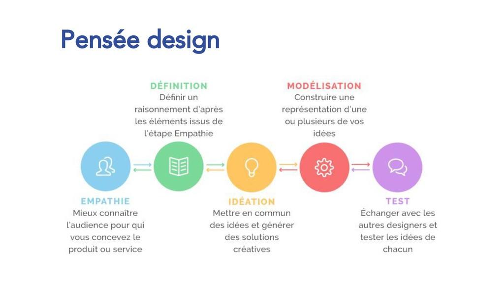 Pensée design