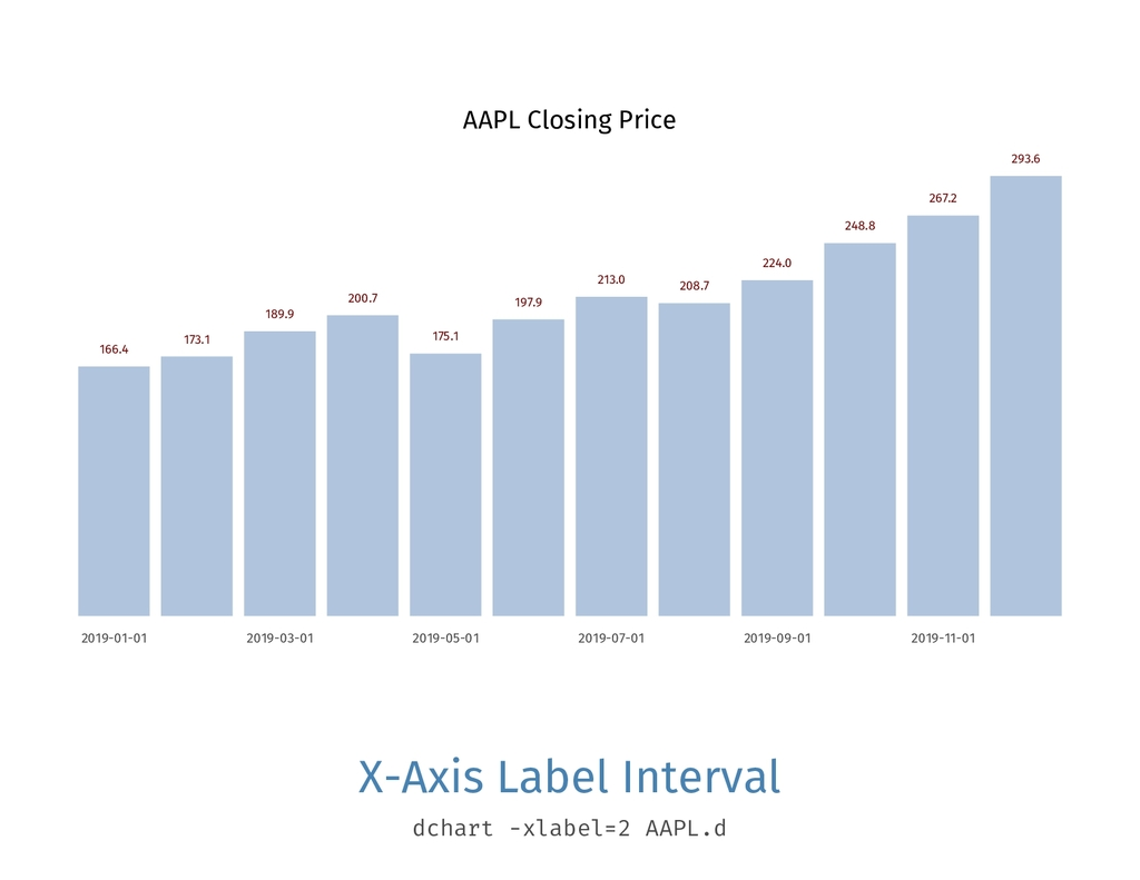 AAPL Closing Price 166.4 2019-01-01 173.1 189.9...