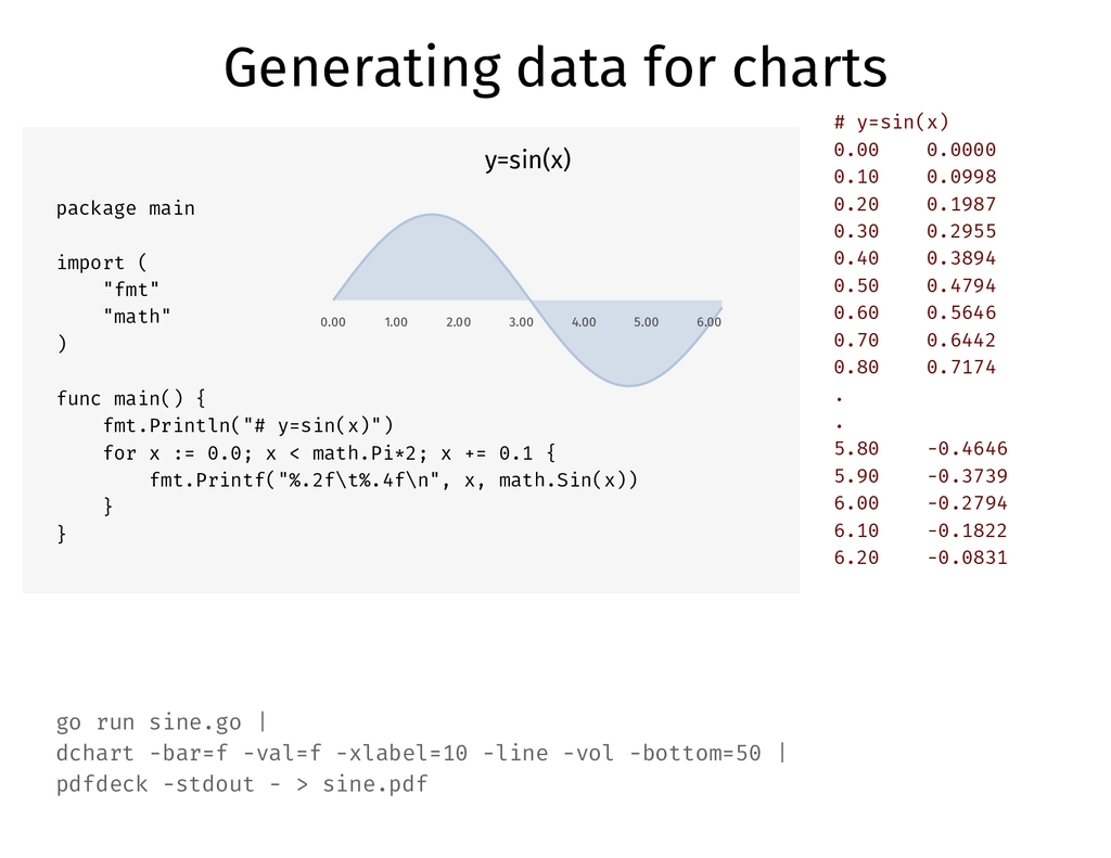 Generating data for charts package main import ...