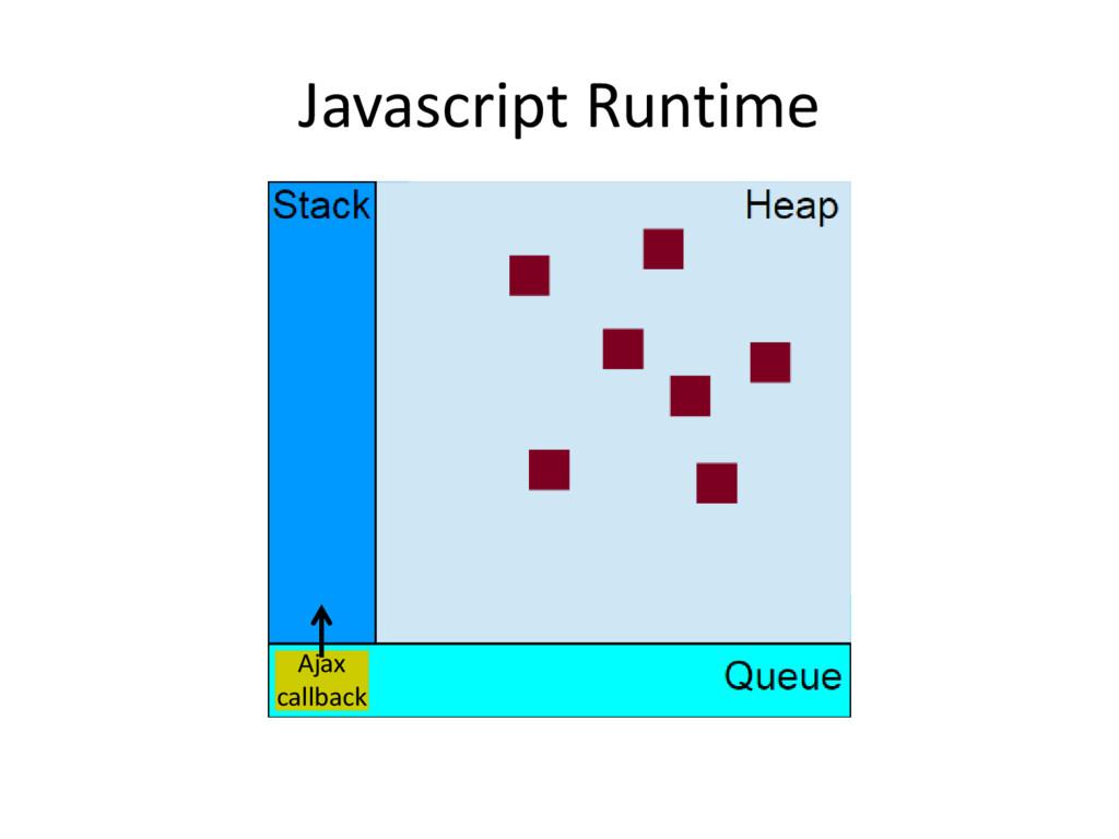 Javascript Runtime Ajax callback