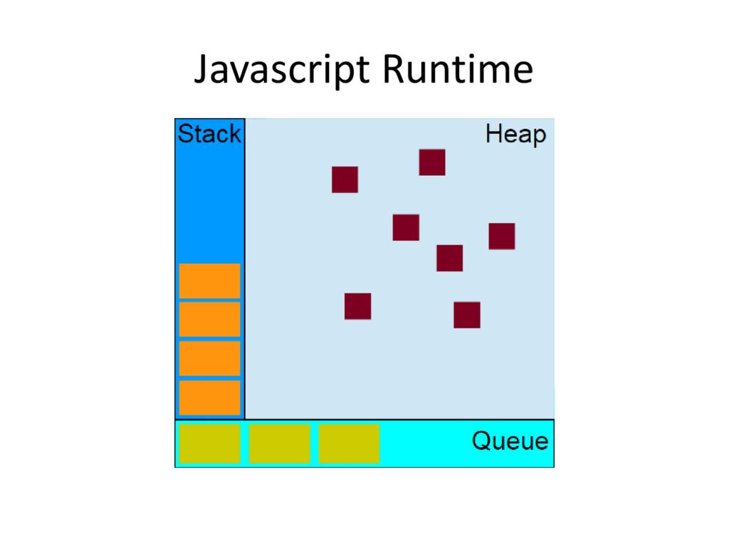 Javascript Runtime