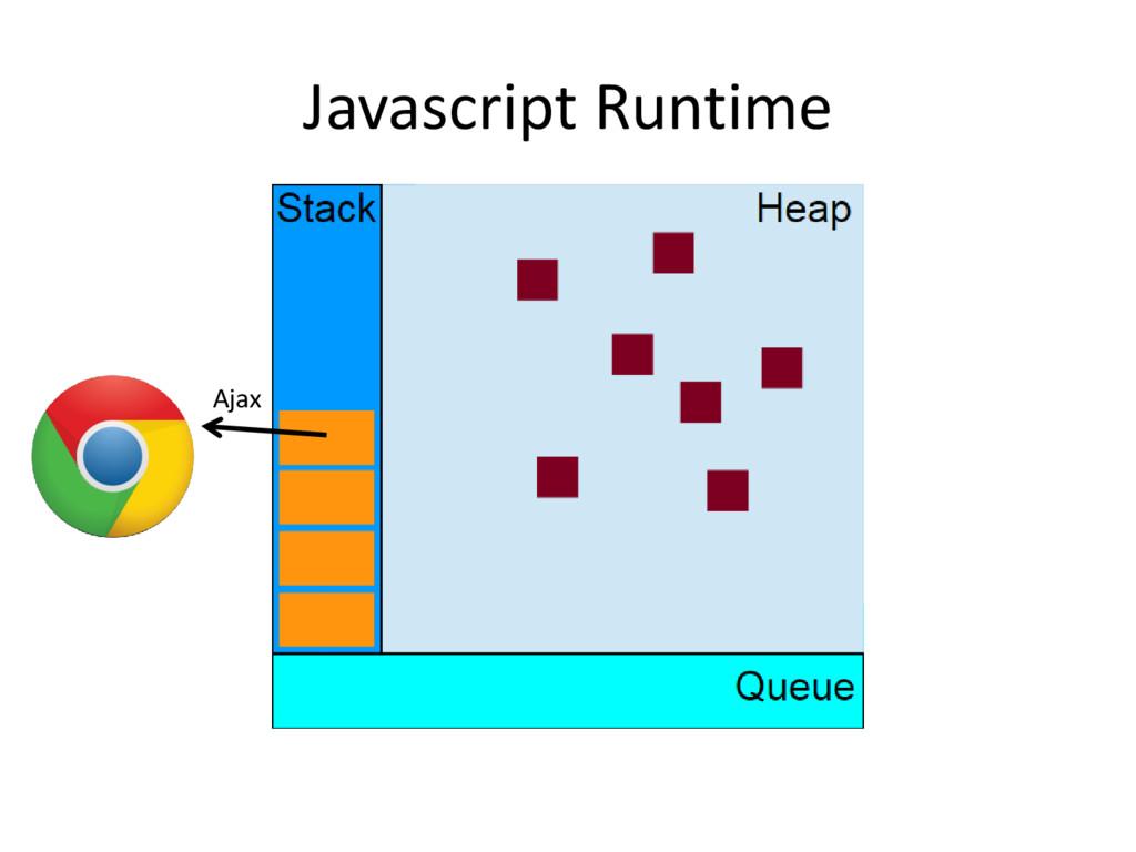 Javascript Runtime Ajax