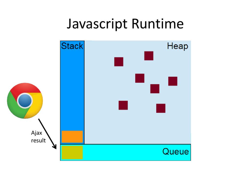 Javascript Runtime Ajax result