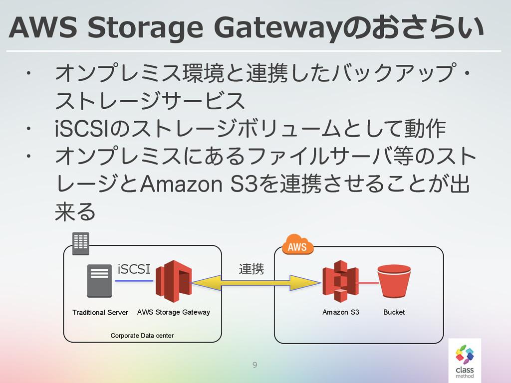 9 AWS Storage Gatewayのおさらい w ΦϯϓϨϛεڥͱ࿈ܞͨ͠όοΫ...