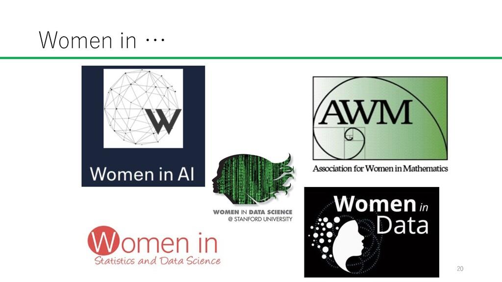 Women in … 20