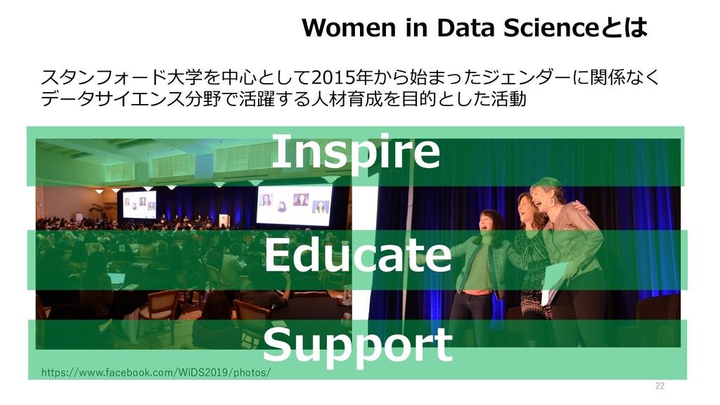 22 Women in Data Scienceとは 現地での写真1 スタンフォード⼤学を中⼼...