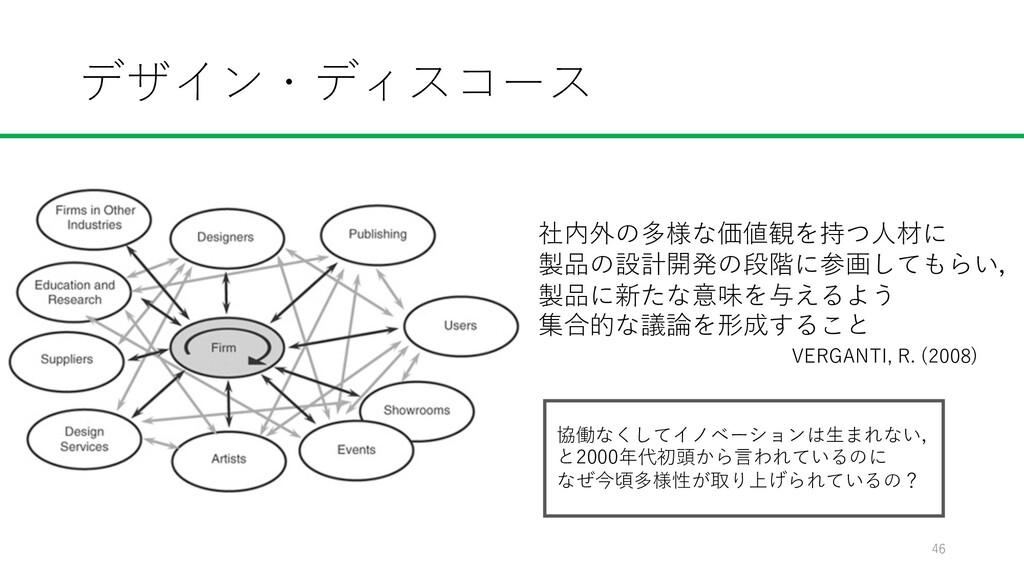 デザイン・ディスコース VERGANTI, R. (2008) 社内外の多様な価値観を持つ⼈材...