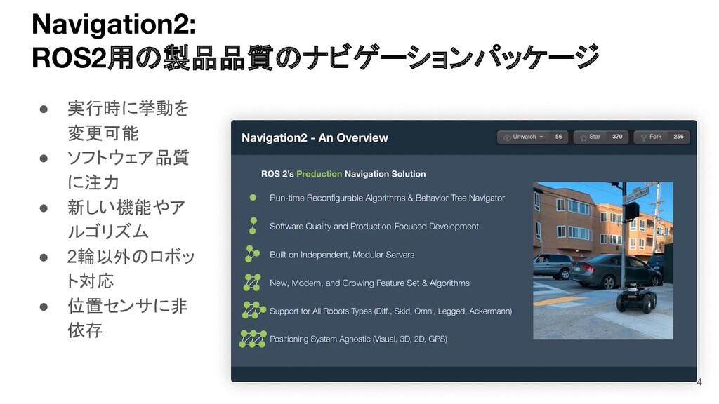Navigation2: ROS2用の製品品質のナビゲーションパッケージ 4 ● 実行時に挙動...