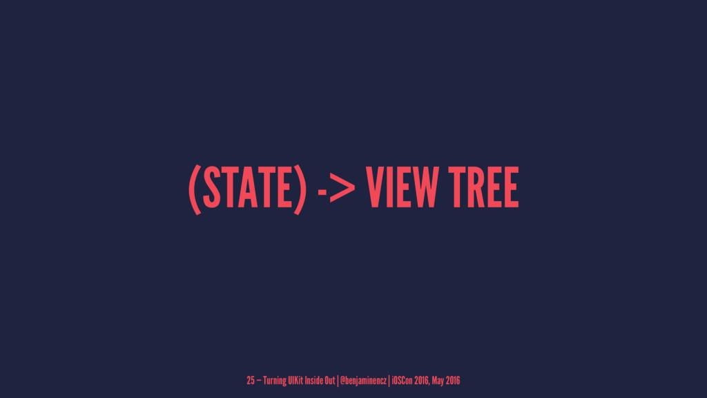 (STATE) -> VIEW TREE 25 — Turning UIKit Inside ...