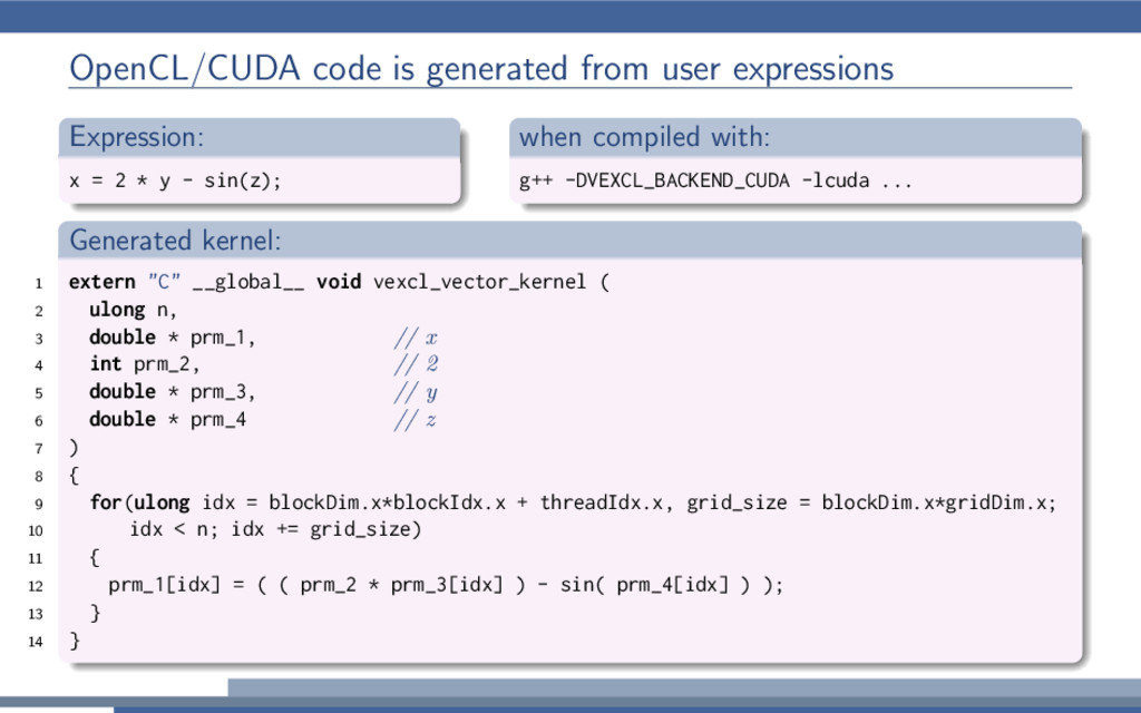 OpenCL/CUDA code is generated from user express...