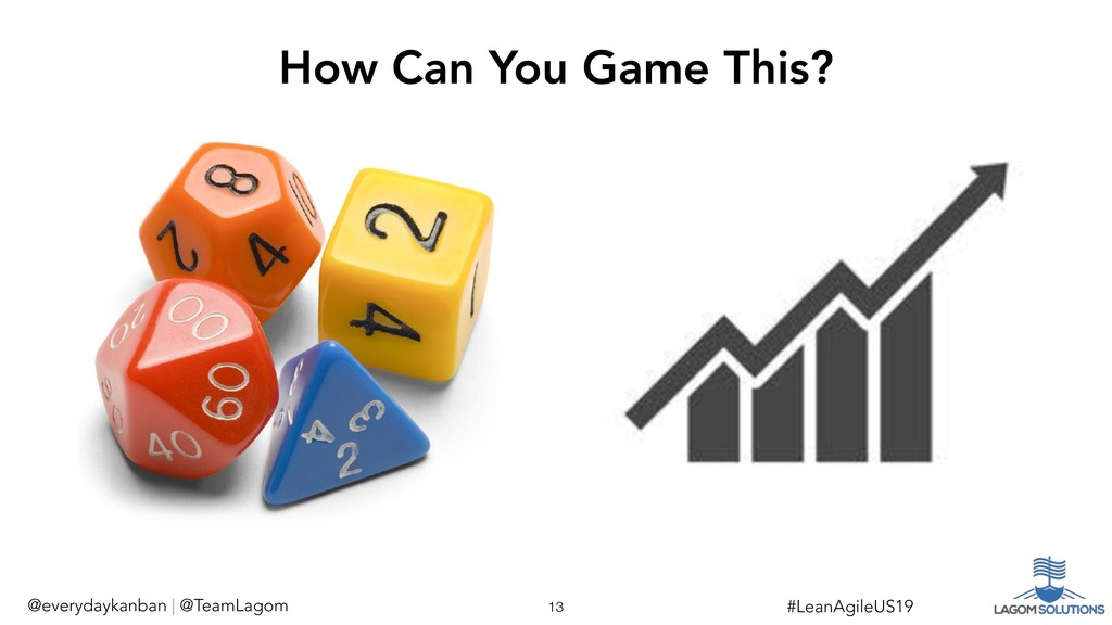 How Can You Game This? @everydaykanban | @TeamL...