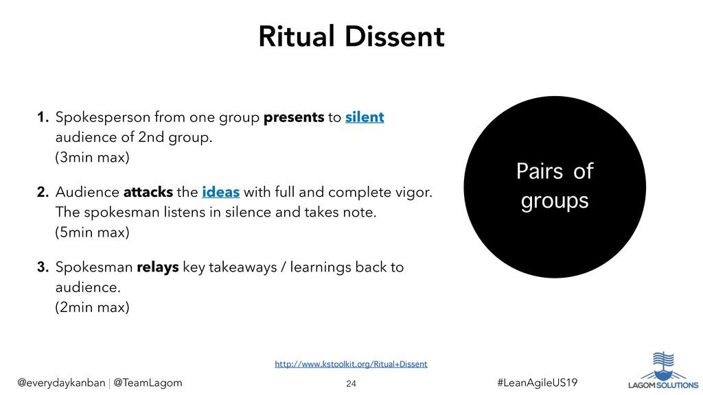 !24 #LeanAgileUS19 Ritual Dissent 1. Spokespers...