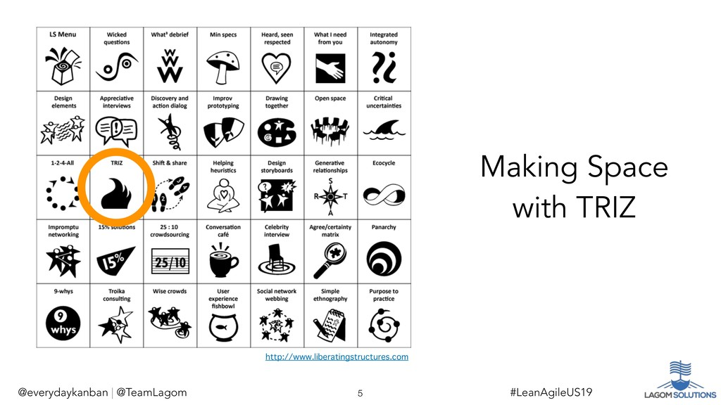 Making Space with TRIZ @everydaykanban | @TeamL...