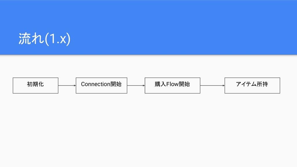 流れ(1.x) 初期化 Connection開始 購入Flow開始 アイテム所持