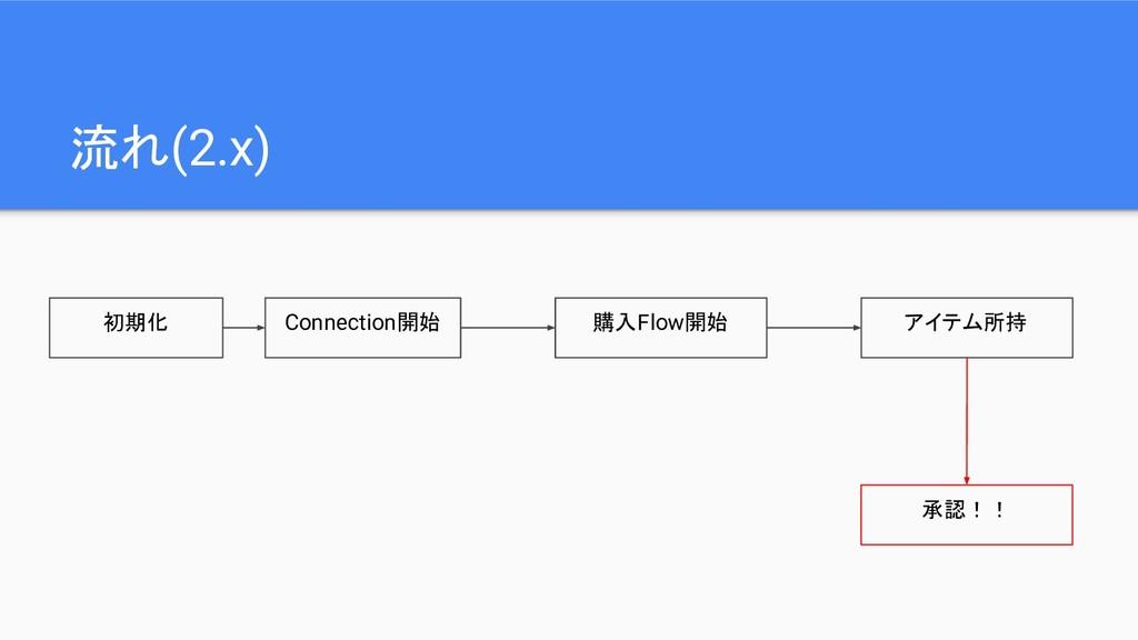 流れ(2.x) 初期化 Connection開始 購入Flow開始 アイテム所持 承認!!