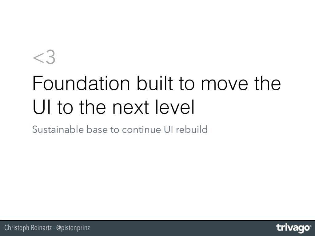 Christoph Reinartz - @pistenprinz <3 Foundation...