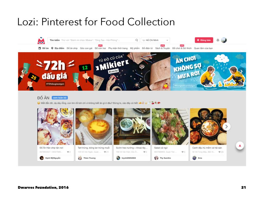 Lozi: Pinterest for Food Collection Dwarves Fou...