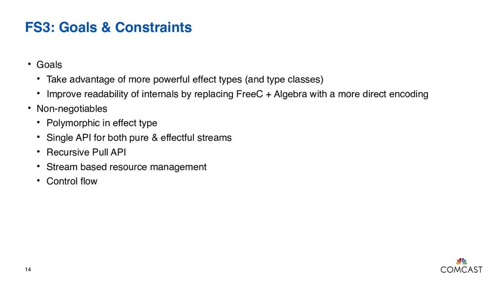 FS3: Goals & Constraints • Goals • Take advanta...