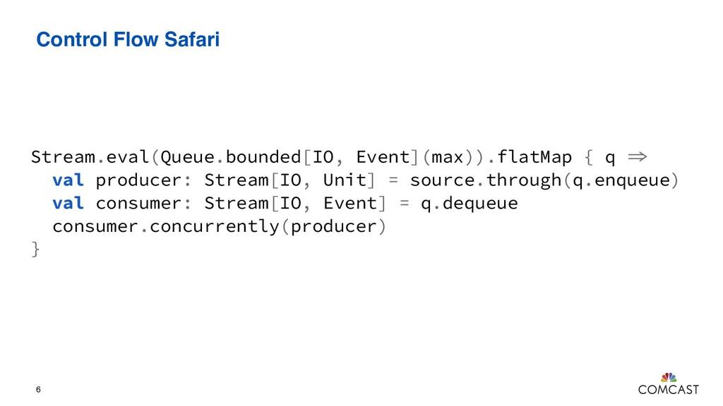 Control Flow Safari 6 Stream.eval(Queue.bounded...