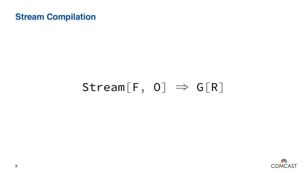 Stream Compilation 9 Stream[F, O]  G[R]