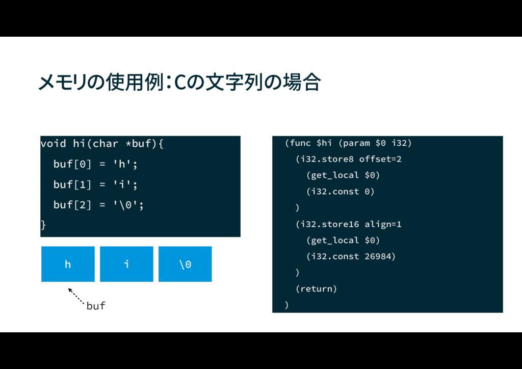 メモリの使用例:Cの文字列の場合  GVODIJ QBSBNJ  ...