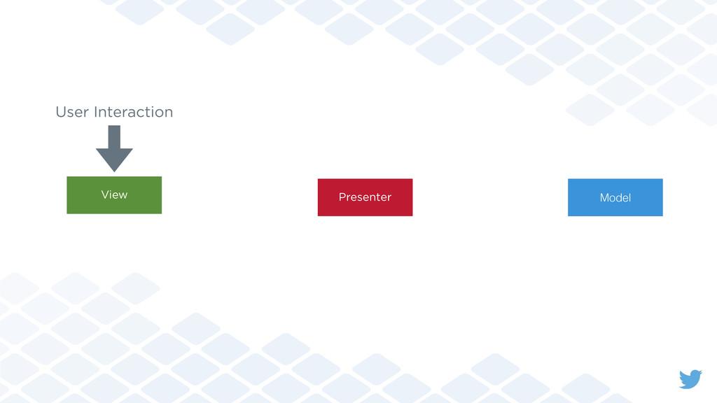 View Presenter Model User Interaction