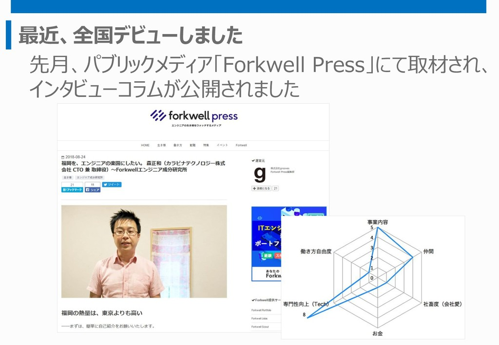 最近、全国デビューしました 先月、パブリックメディア「Forkwell Press」にて取材さ...