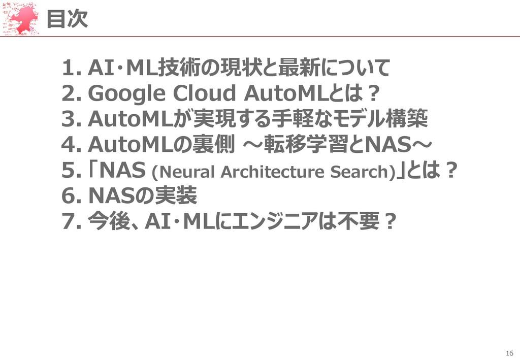 16 1. AI・ML技術の現状と最新について 2. Google Cloud AutoMLと...