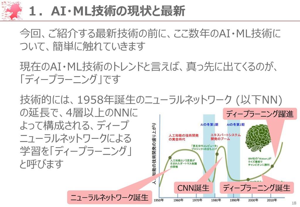 18 1.AI・ML技術の現状と最新 今回、ご紹介する最新技術の前に、ここ数年のAI・ML技術...
