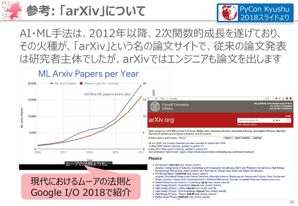 20 参考: 「arXiv」について AI・ML手法は、2012年以降、2次関数的成長を遂げて...