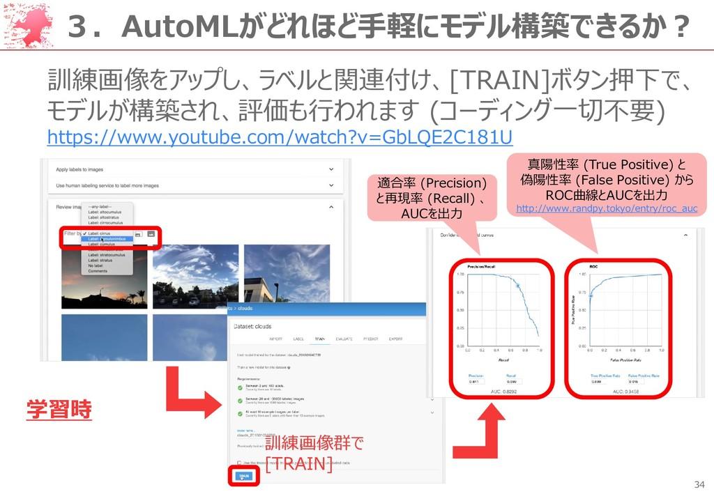 34 3.AutoMLがどれほど手軽にモデル構築できるか? 訓練画像をアップし、ラベルと関連付...