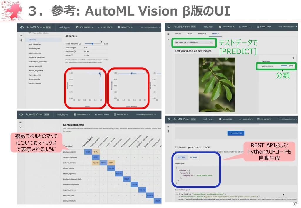 37 3.参考: AutoML Vision β版のUI テストデータで [PREDICT] ...