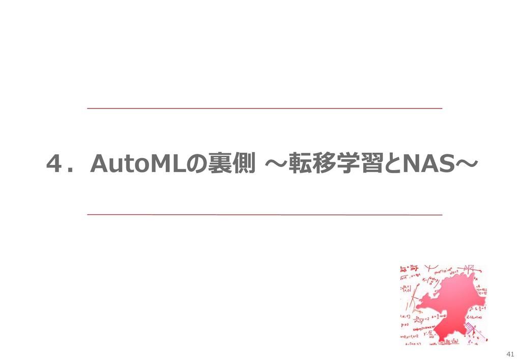 41 4.AutoMLの裏側 ~転移学習とNAS~