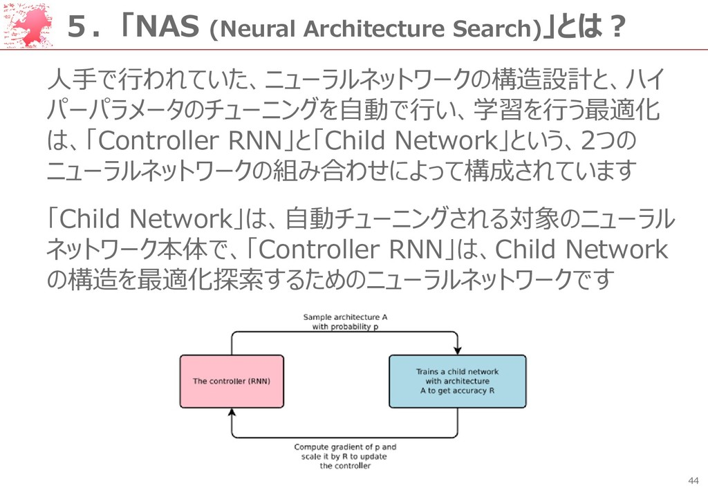 44 5.「NAS (Neural Architecture Search)」とは? 人手で行...