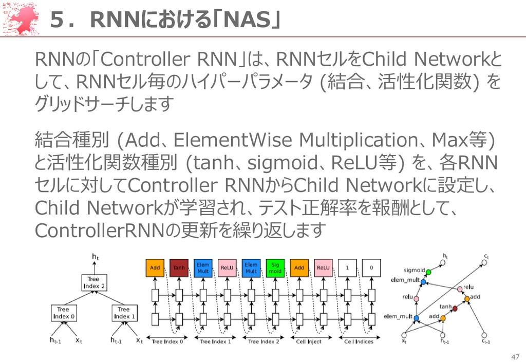 47 5.RNNにおける「NAS」 RNNの「Controller RNN」は、RNNセルをC...