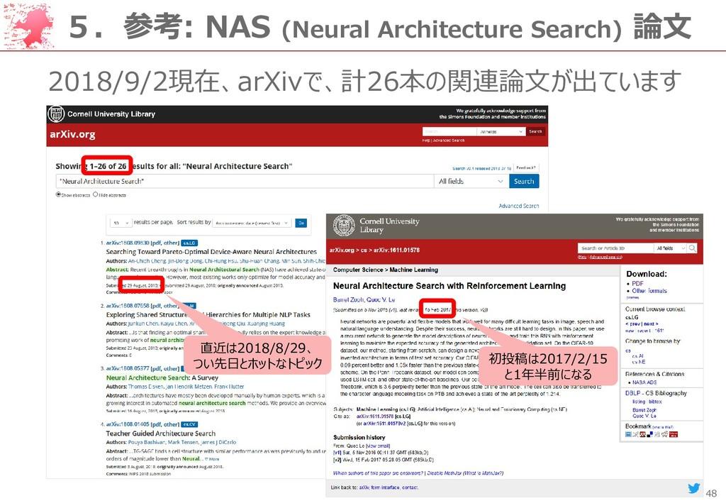 48 5.参考: NAS (Neural Architecture Search) 論文 20...
