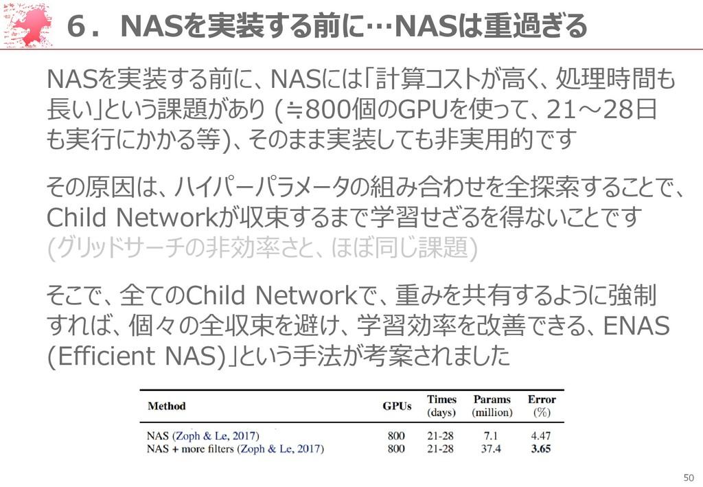 50 6.NASを実装する前に…NASは重過ぎる NASを実装する前に、NASには「計算コスト...