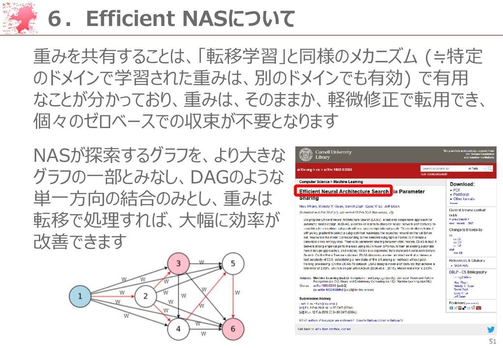 51 6.Efficient NASについて 重みを共有することは、「転移学習」と同様のメカニ...