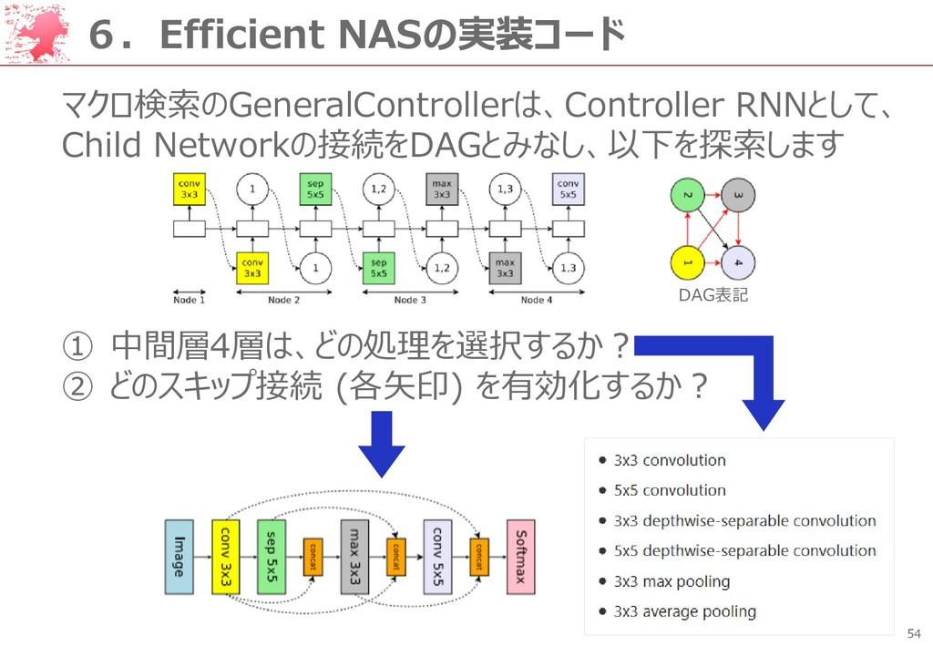 54 6.Efficient NASの実装コード マクロ検索のGeneralControlle...