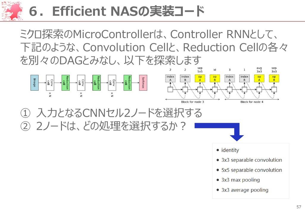 57 6.Efficient NASの実装コード ミクロ探索のMicroControllerは...
