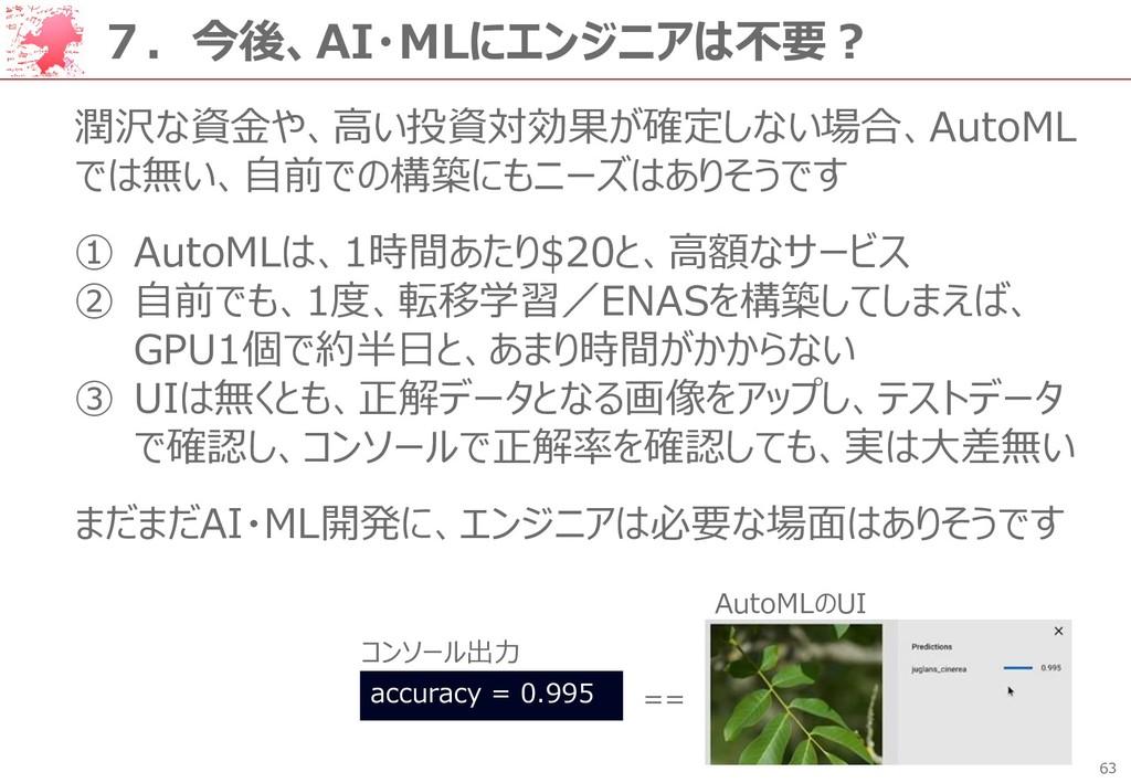 63 7.今後、AI・MLにエンジニアは不要? 潤沢な資金や、高い投資対効果が確定しない場合、...