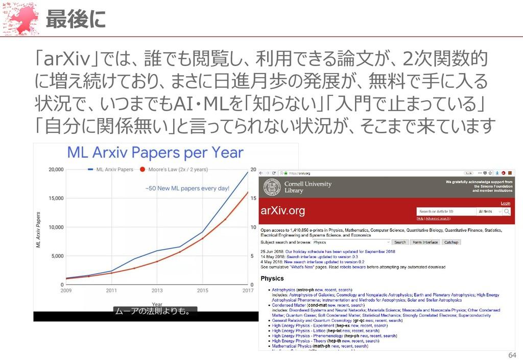 64 最後に 「arXiv」では、誰でも閲覧し、利用できる論文が、2次関数的 に増え続けており...