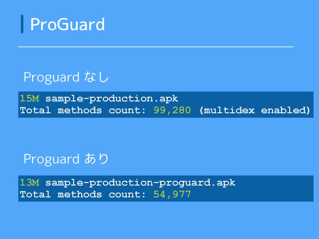 ProGuard 15M sample-production.apk Total method...