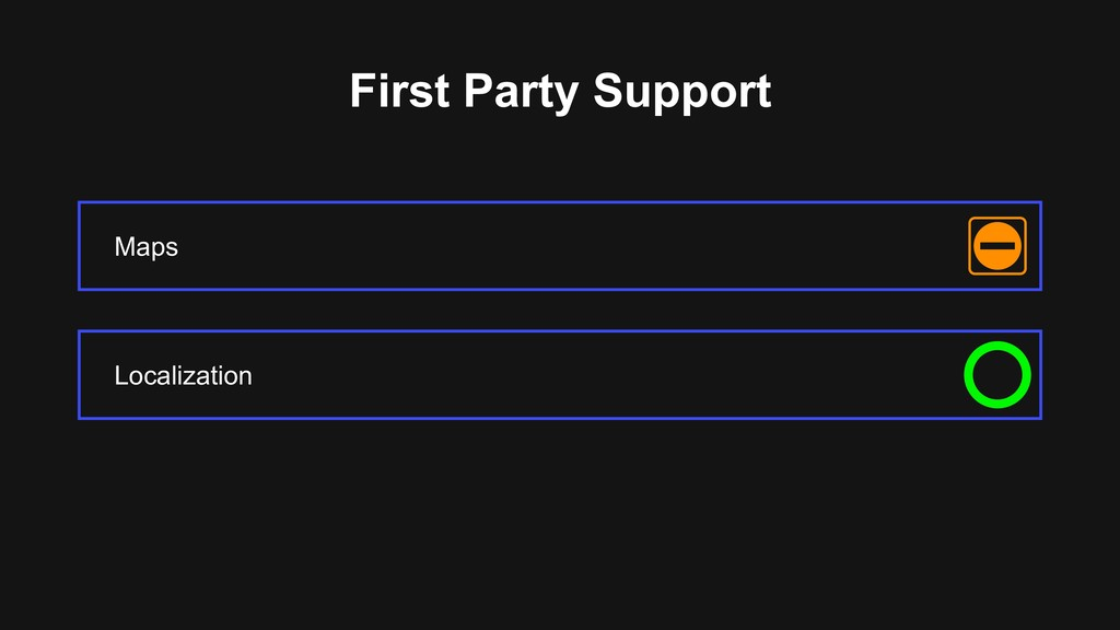 First Party Support Maps Localization