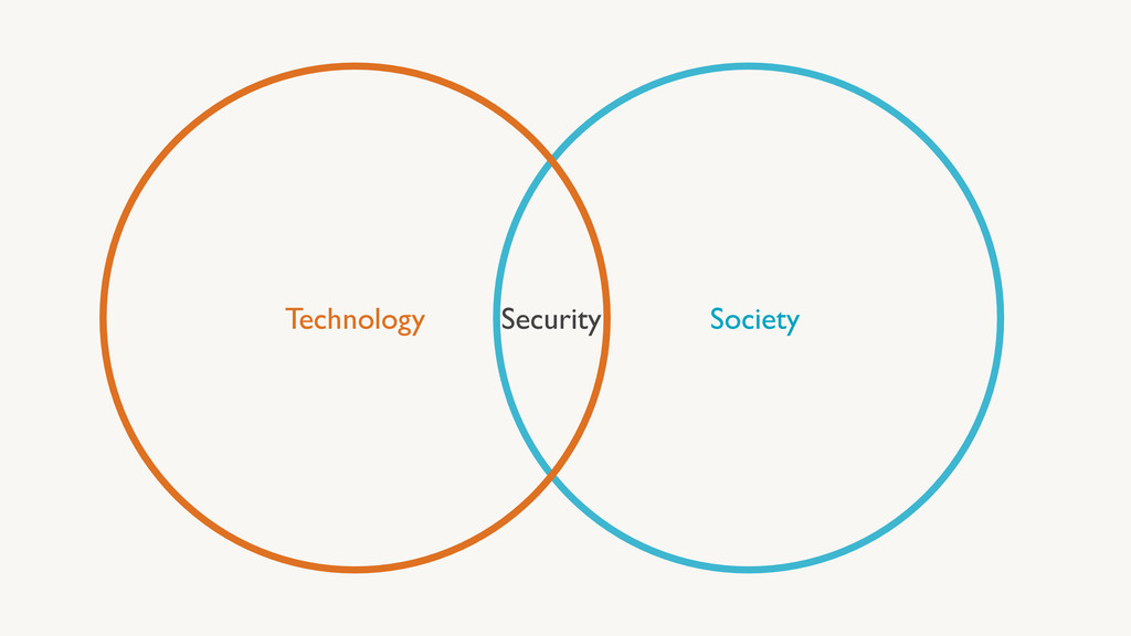 Society Technology Security
